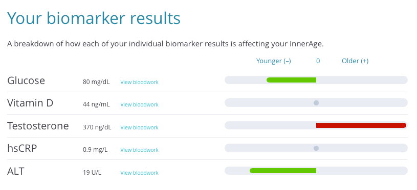 Biomarker_Results-958763-edited