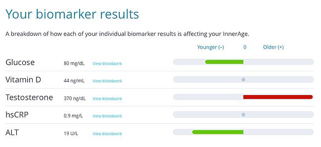 Biomarker_Results-958763-edited