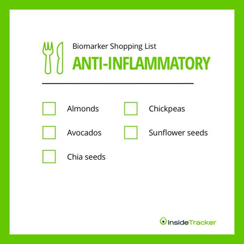 Anti-inflammatory Feed
