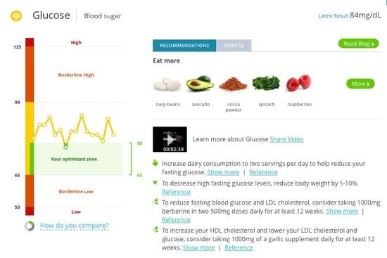 Artificial_Sweeteners_Glucose