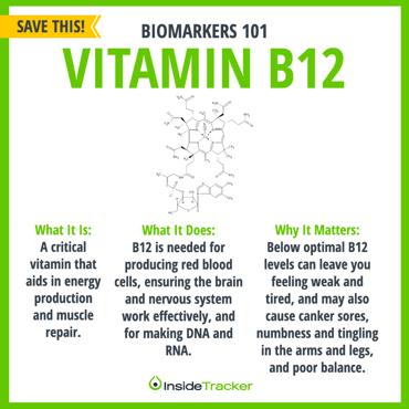 Biomarkers 101 - Vitamin B12