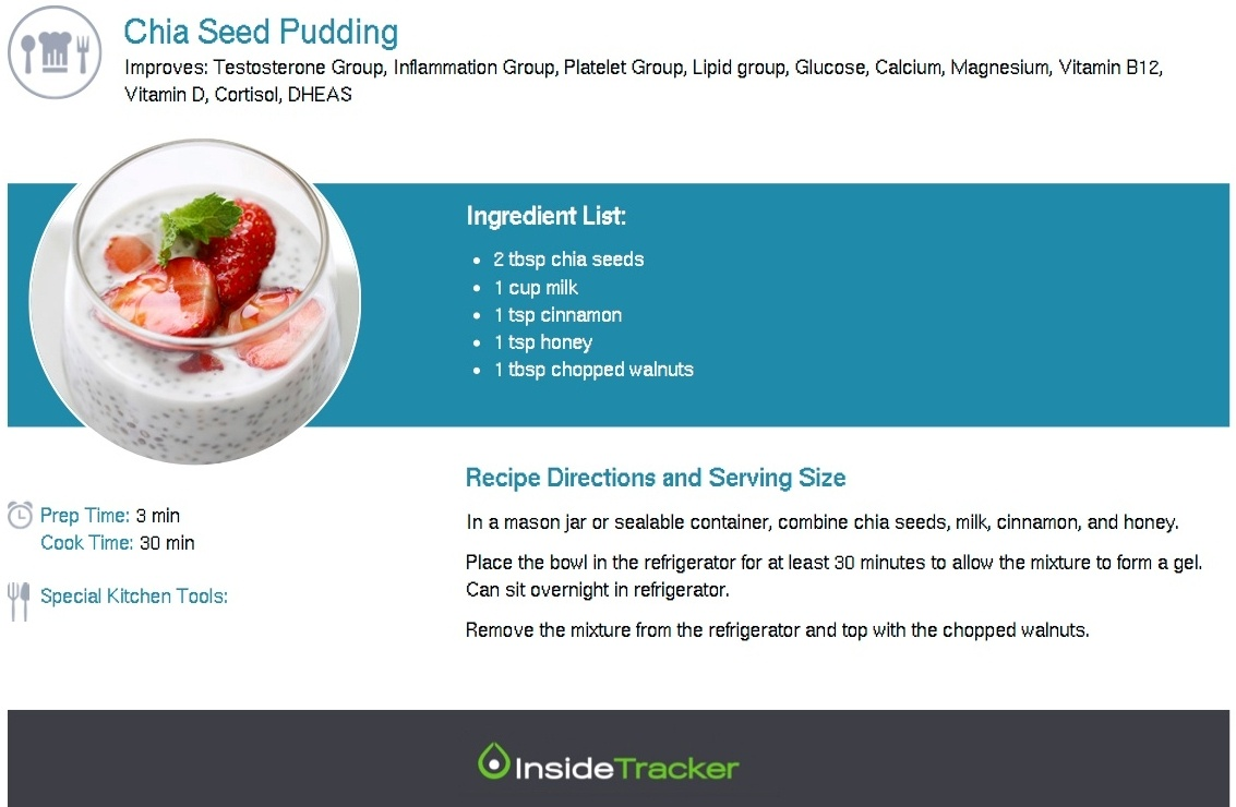 Chia Seed Pudding -791087-edited.jpg