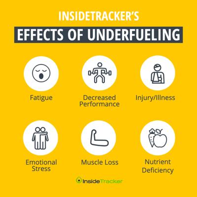 Effects of Underfueling (8)