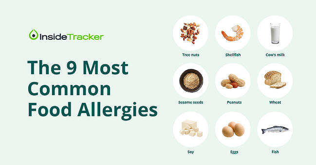 The 9 most common food allergies