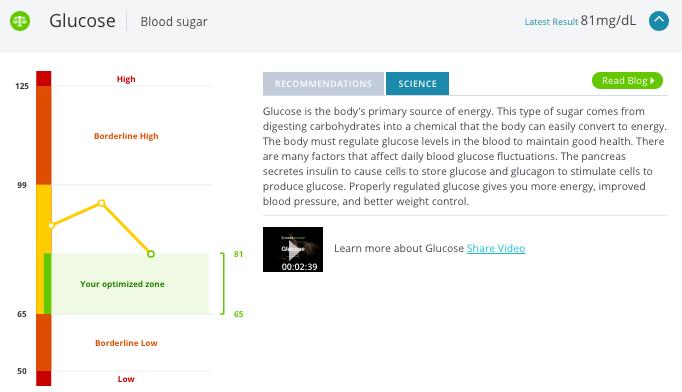 Glucose_Recc-726307-edited.png