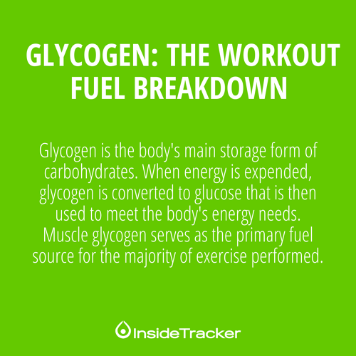 Glycogen definition-blog insert