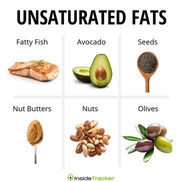 HEALTHY FATS-2