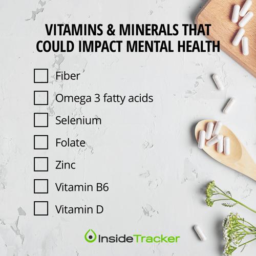 HL_Vitamin List
