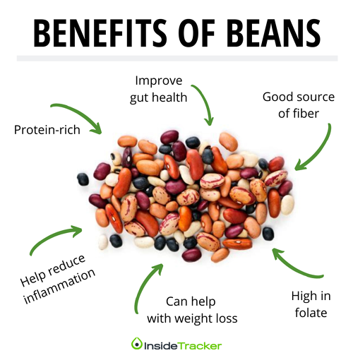 Health effects of beans