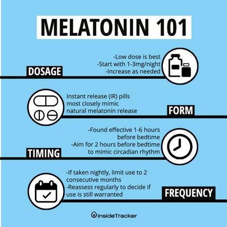 Ideal melatonin supplement