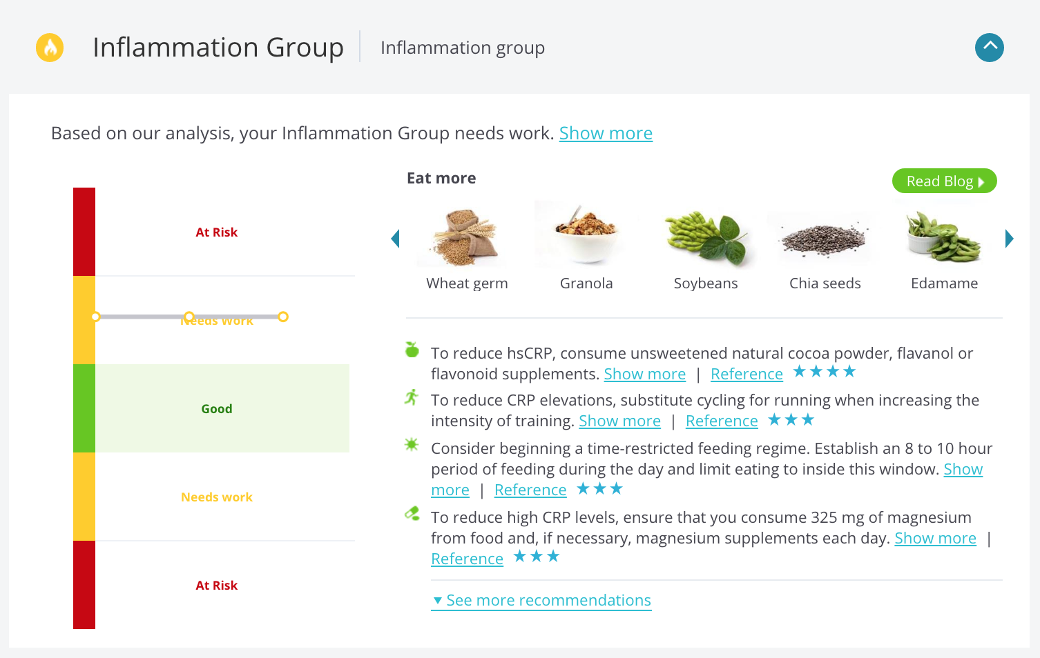 Inflammation Group Needs Work-1.png