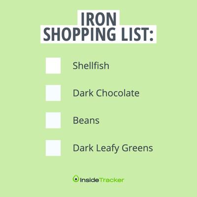 Iron Shopping List Copy 2 (1)