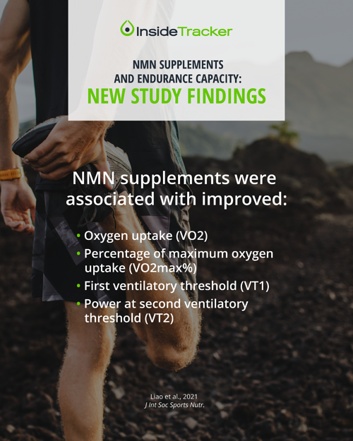 NMN endurance capacity 1
