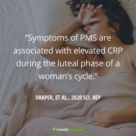 PMS hsCRP menstrual cycle inflammation