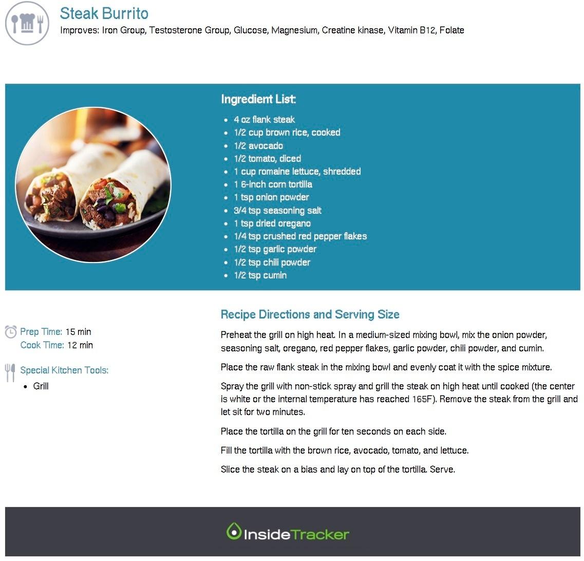 InsideTracker_Steak_Burrito.jpg