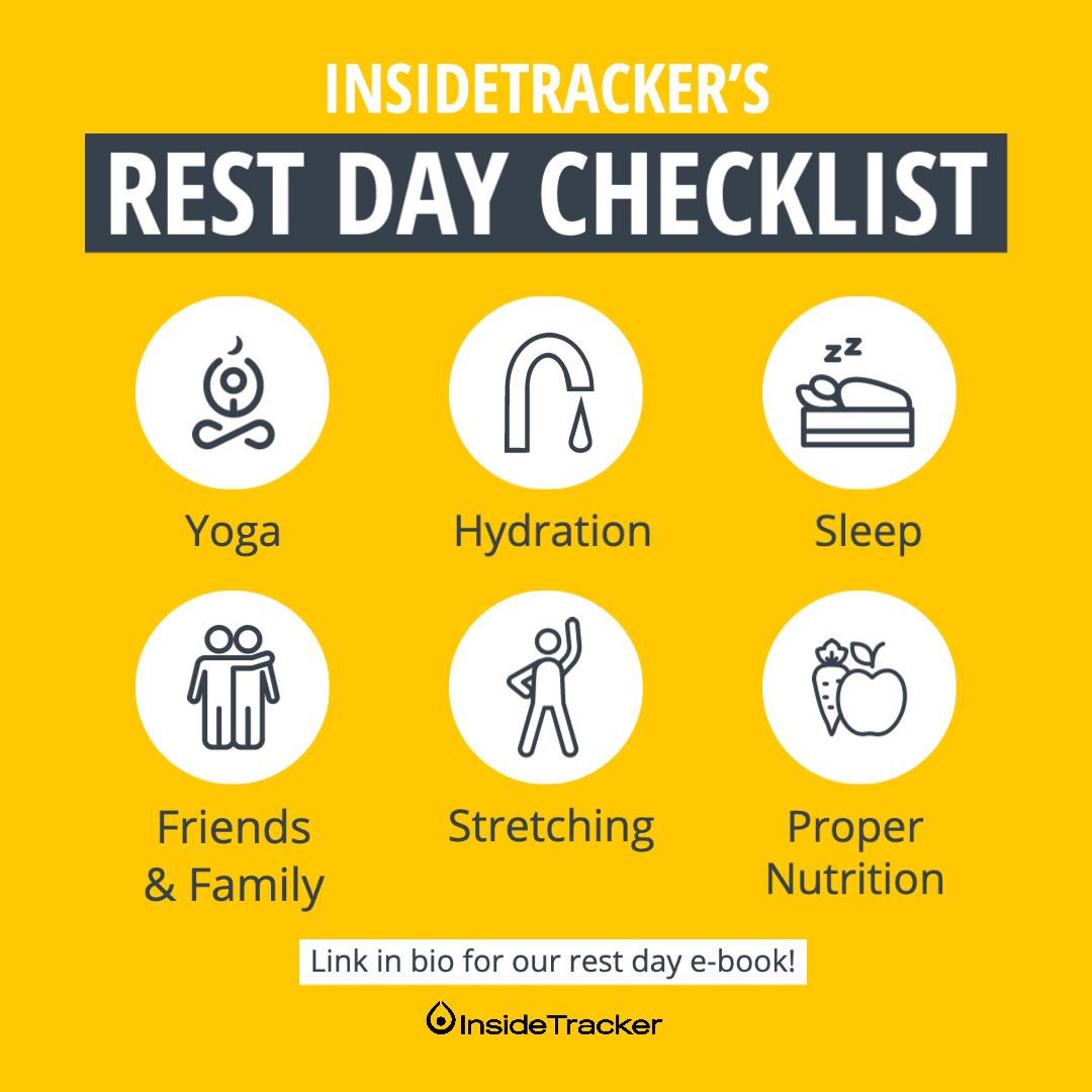 Rest Day Checklist (2)