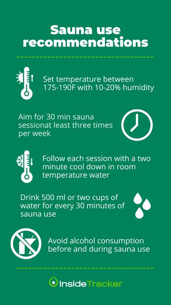 How to use a sauna