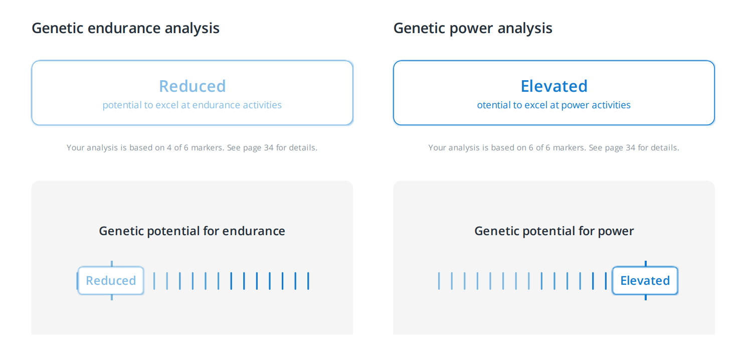 Athletic Type genetic score