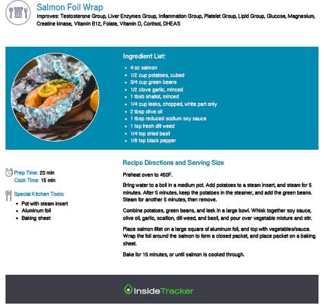 Salmon Foil Wrap Recipe