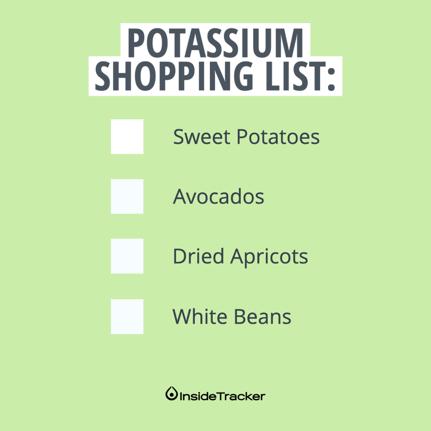Food sources of potassium