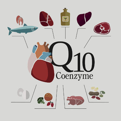 Sources of CQ10 enzyme
