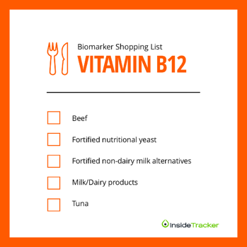 Foods with vitamin B12