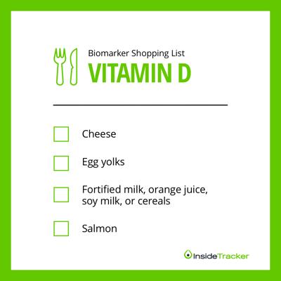 Vitamin D Feed