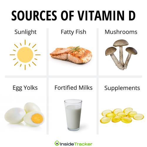 Vitamin D immunity