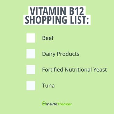 Vitamin b12 shopping list