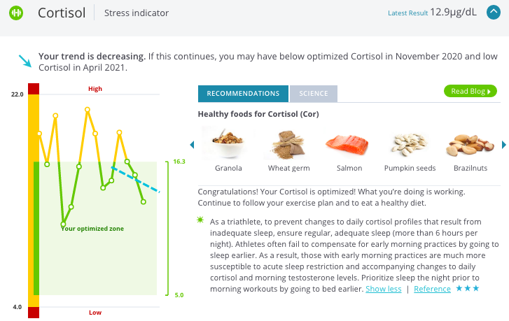 cortisol-507714-edited.png