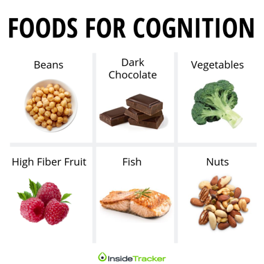 foods for cognition2