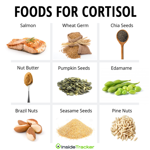 foods for cortisol