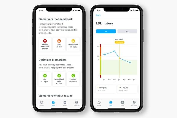 iOS-Biomarkers-1
