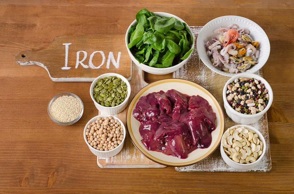 iron sources