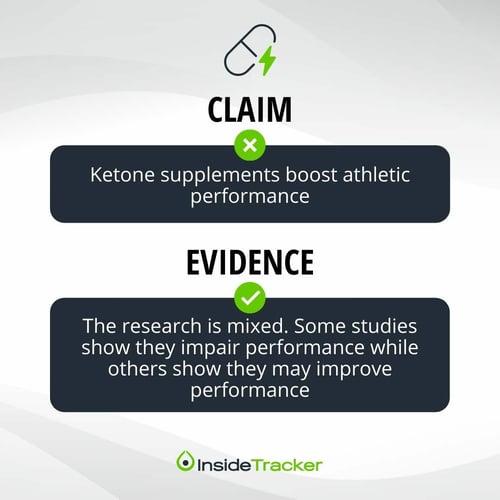 Do ketones help manage cravings?