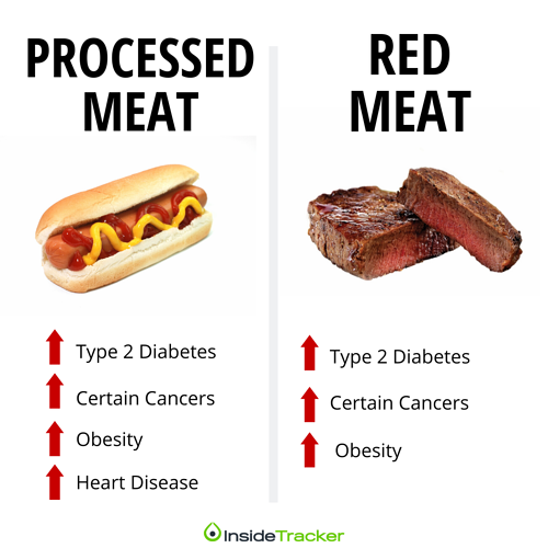 processed red meat health effects
