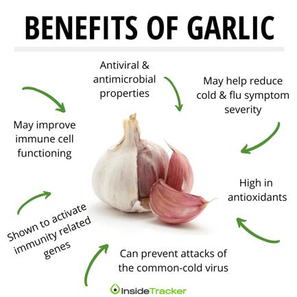 Garlic (2)