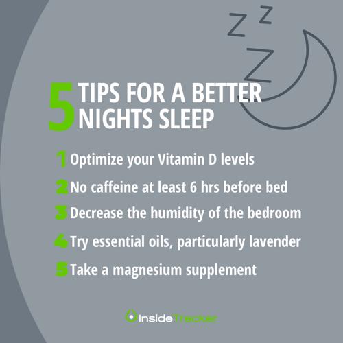 Sleep Graphic 2