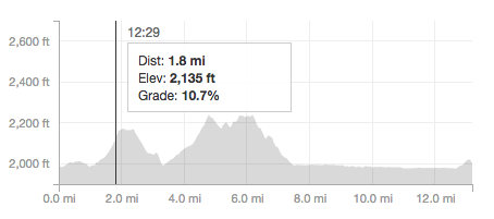 strava topography.png