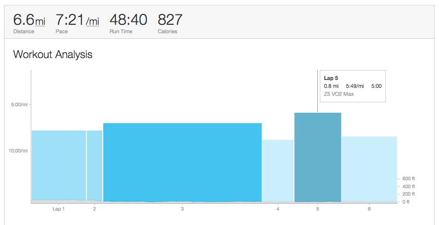 strava workout.png