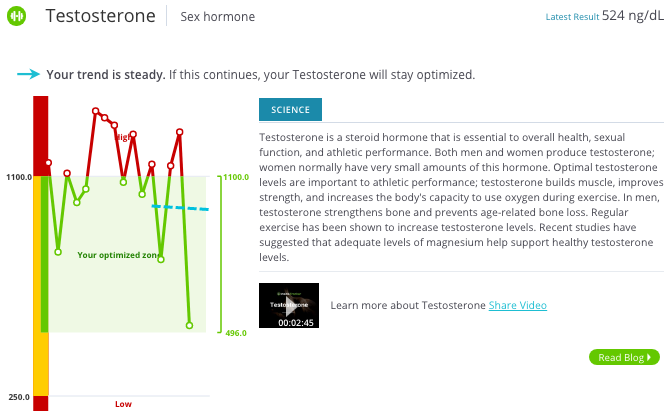 testosterone-023100-edited.png