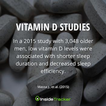 vitamin d square small