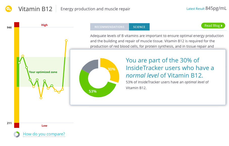 B12_InsideTracker_Dashboard