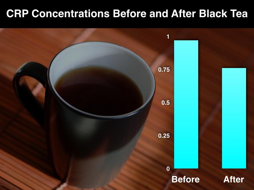 Black_Tea_Chart