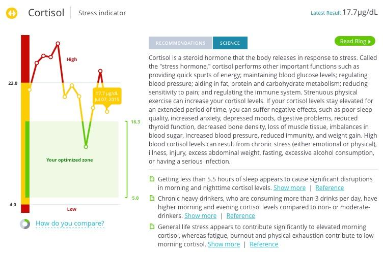 Cortisol_Science_sleep