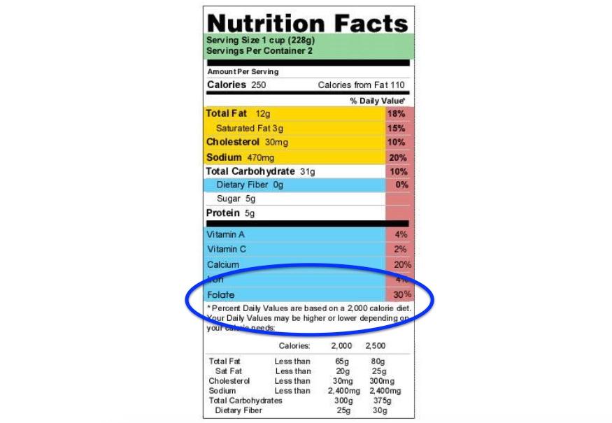 Folate_Nutrition_