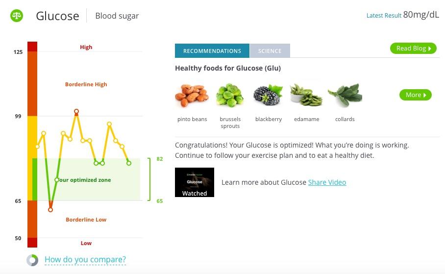 Glucose_and_Body_Fat