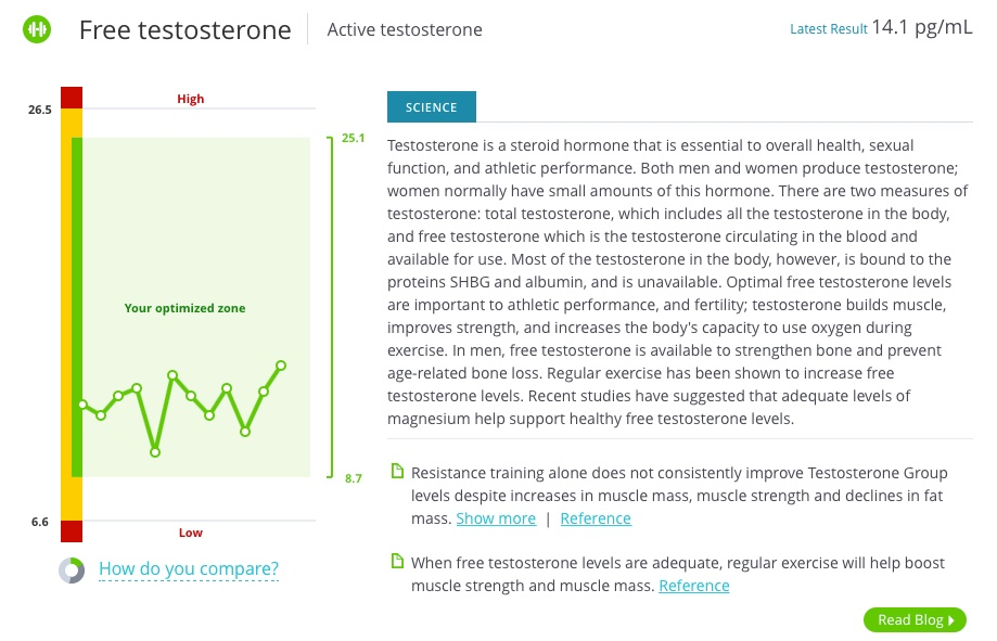 HIIT_Free_Testosterone_