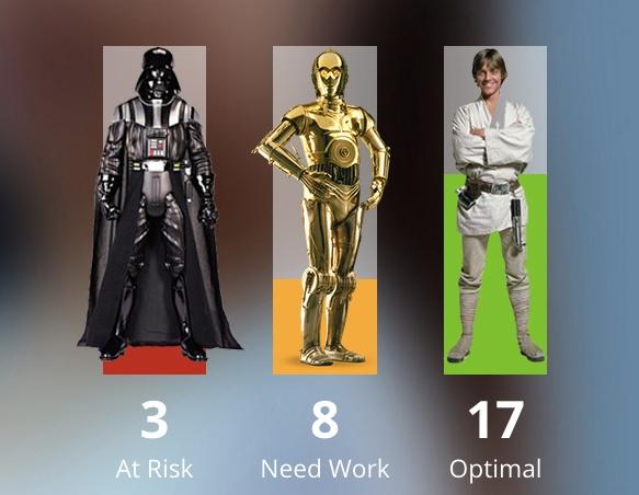 Star_Wars-biomarkers_V2.jpg