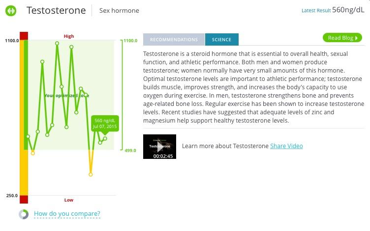 Testosterone_Vitamin_D_Blog